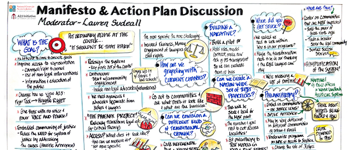 A2J Manifesto and Action Plan